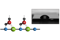 Hydrophilic compound of a high-electronegativity metal (MoO3)